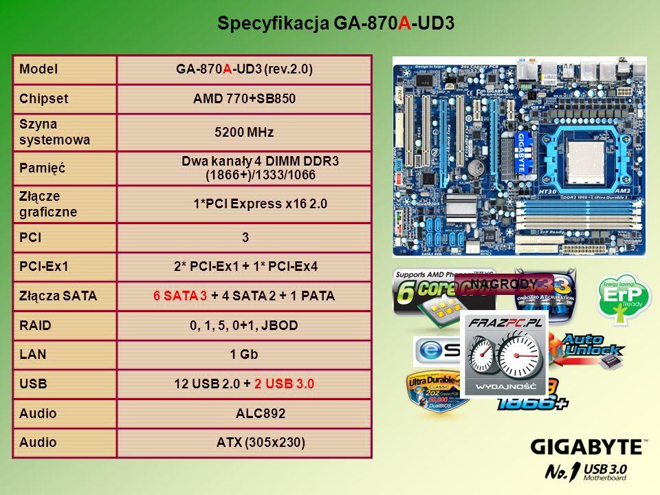 Dwa kanały 4 DIMM DDR3 (1866+)/1333/1066