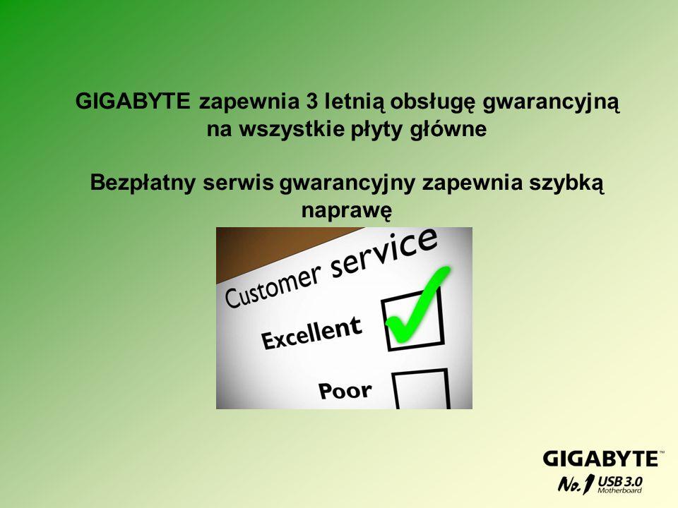 GIGABYTE zapewnia 3 letnią obsługę gwarancyjną na wszystkie płyty główne Bezpłatny serwis gwarancyjny zapewnia szybką naprawę
