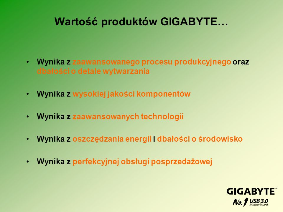 Wartość produktów GIGABYTE…
