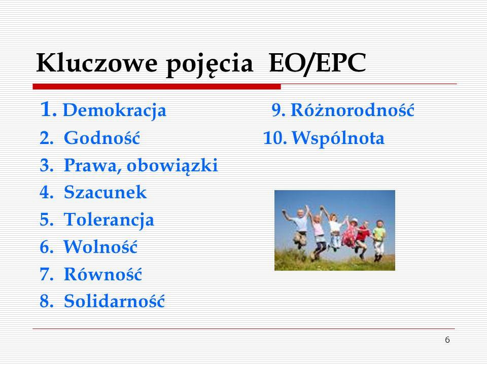 Kluczowe pojęcia EO/EPC
