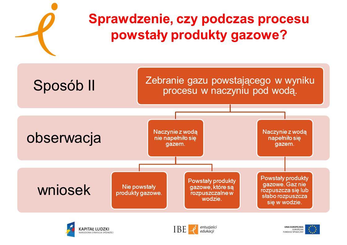 Sprawdzenie, czy podczas procesu powstały produkty gazowe