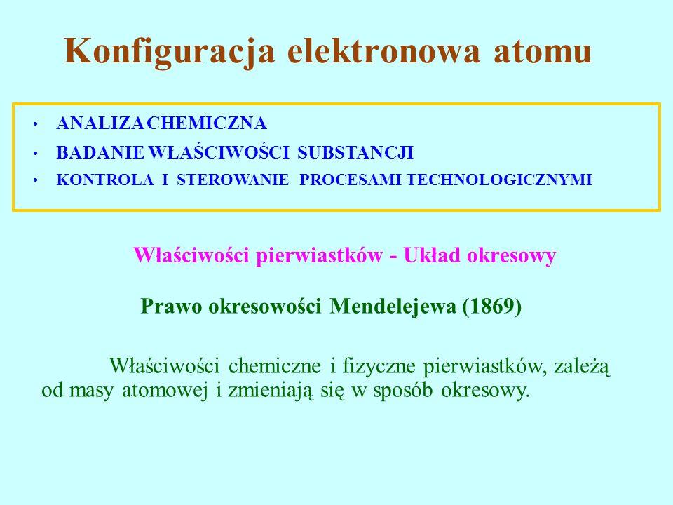 Konfiguracja elektronowa atomu