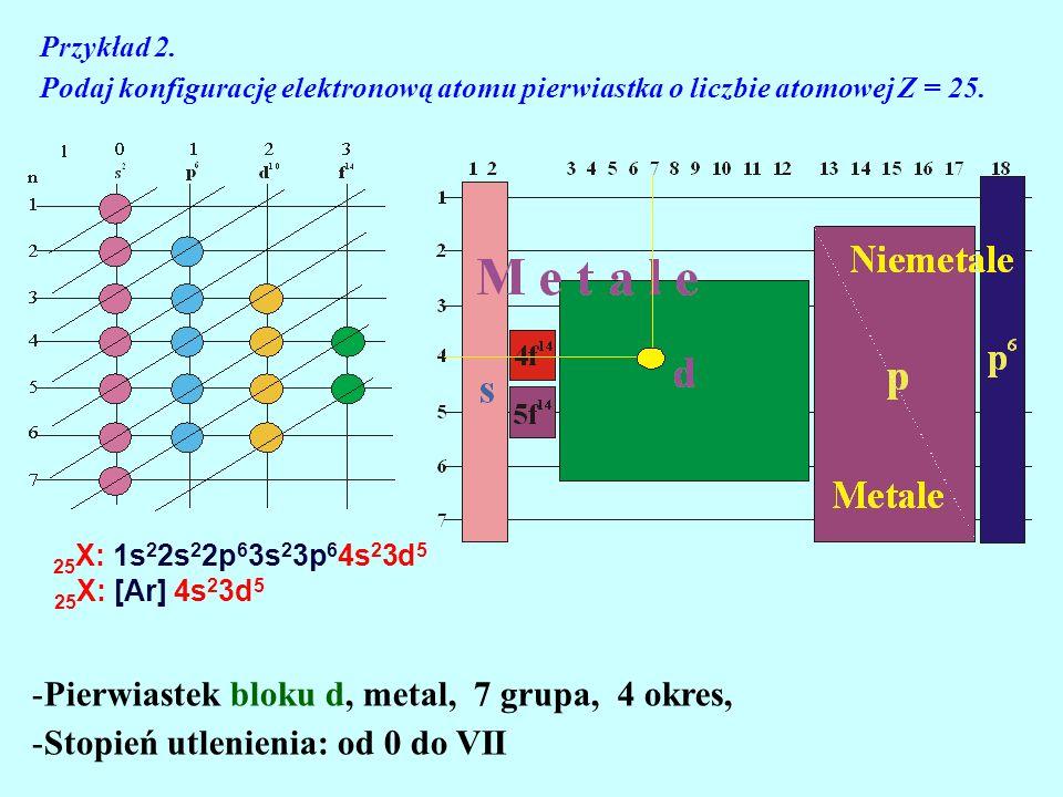Pierwiastek bloku d, metal, 7 grupa, 4 okres,
