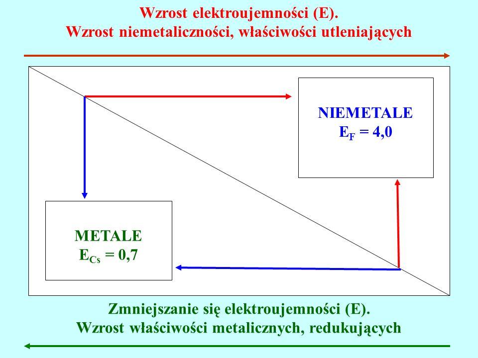 NIEMETALE EF = 4,0 METALE ECs = 0,7
