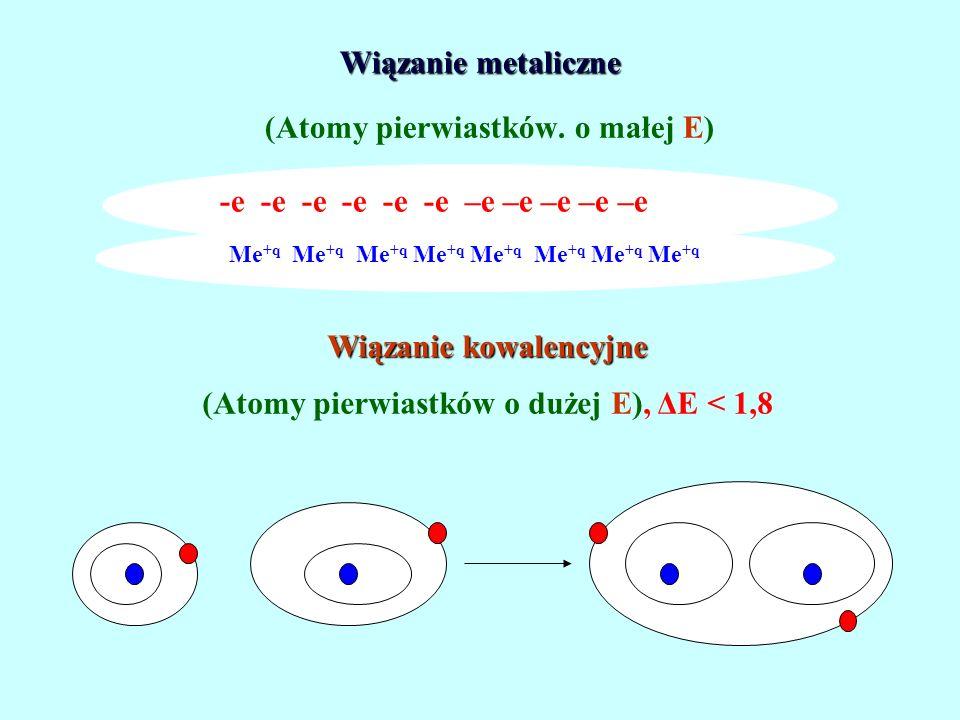 Wiązanie metaliczne (Atomy pierwiastków. o małej E)