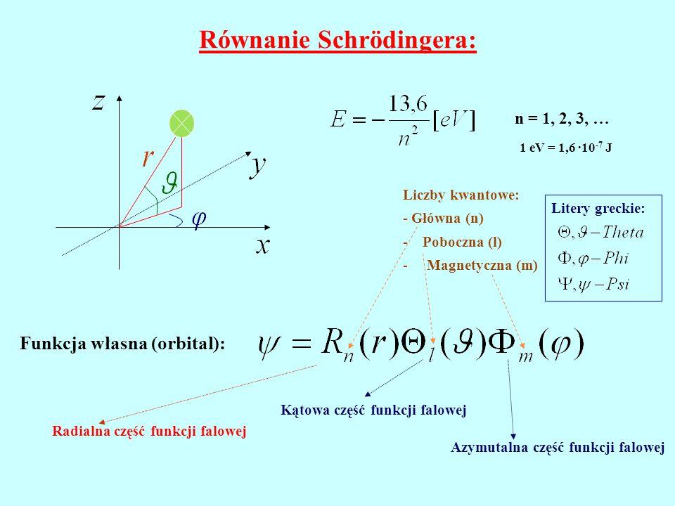 Równanie Schrödingera: