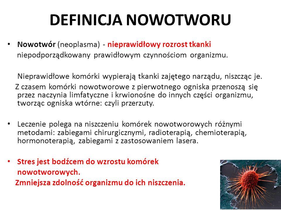 DEFINICJA NOWOTWORU Nowotwór (neoplasma) - nieprawidłowy rozrost tkanki. niepodporządkowany prawidłowym czynnościom organizmu.