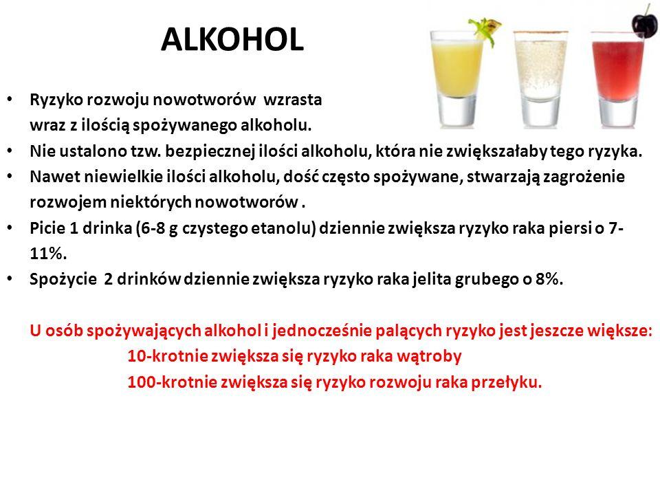 ALKOHOL Ryzyko rozwoju nowotworów wzrasta