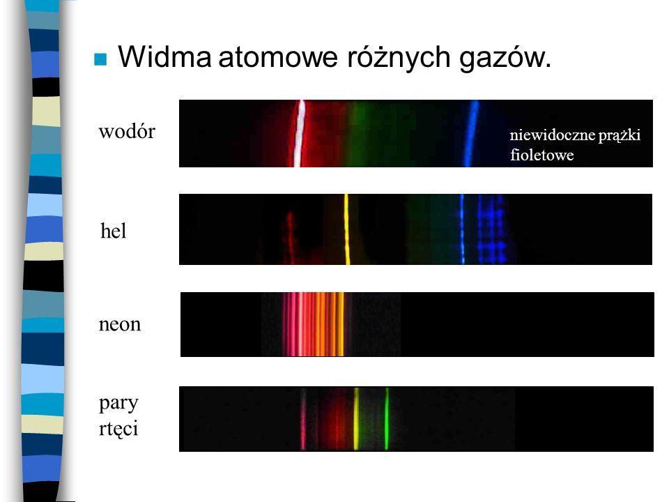 Widma atomowe różnych gazów.