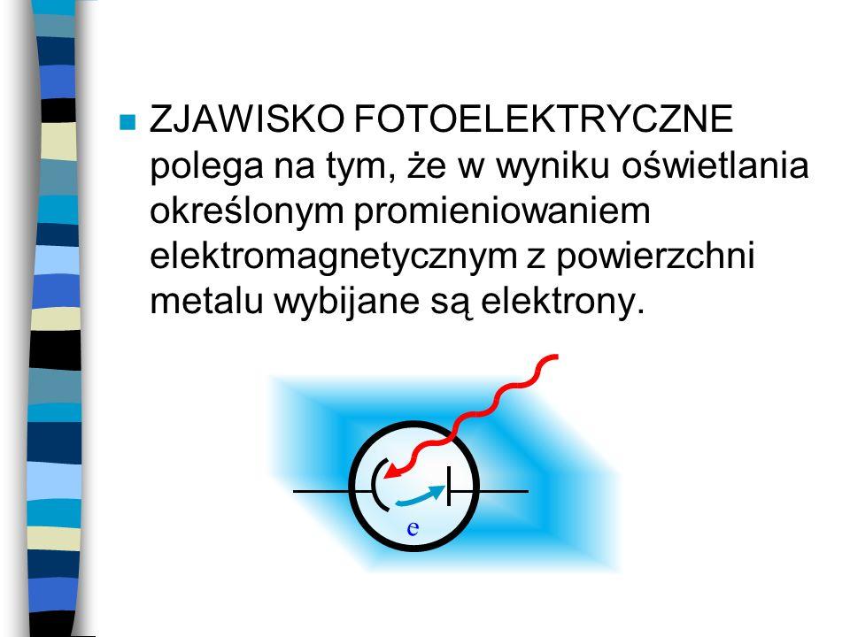 ZJAWISKO FOTOELEKTRYCZNE polega na tym, że w wyniku oświetlania określonym promieniowaniem elektromagnetycznym z powierzchni metalu wybijane są elektrony.