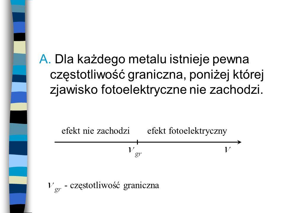 A. Dla każdego metalu istnieje pewna częstotliwość graniczna, poniżej której zjawisko fotoelektryczne nie zachodzi.