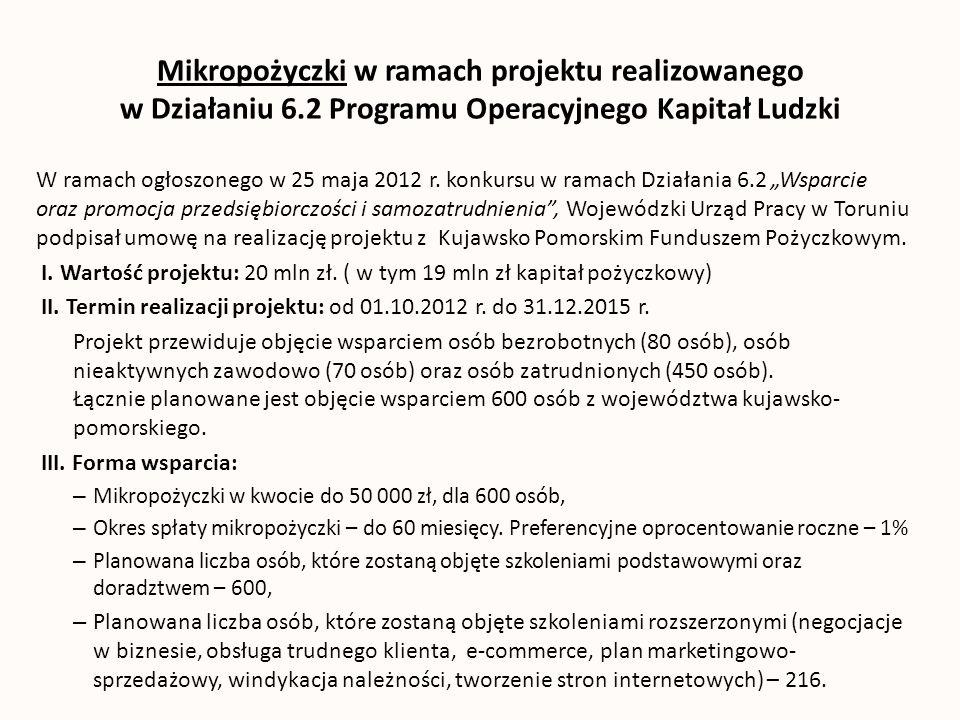 Mikropożyczki w ramach projektu realizowanego w Działaniu 6