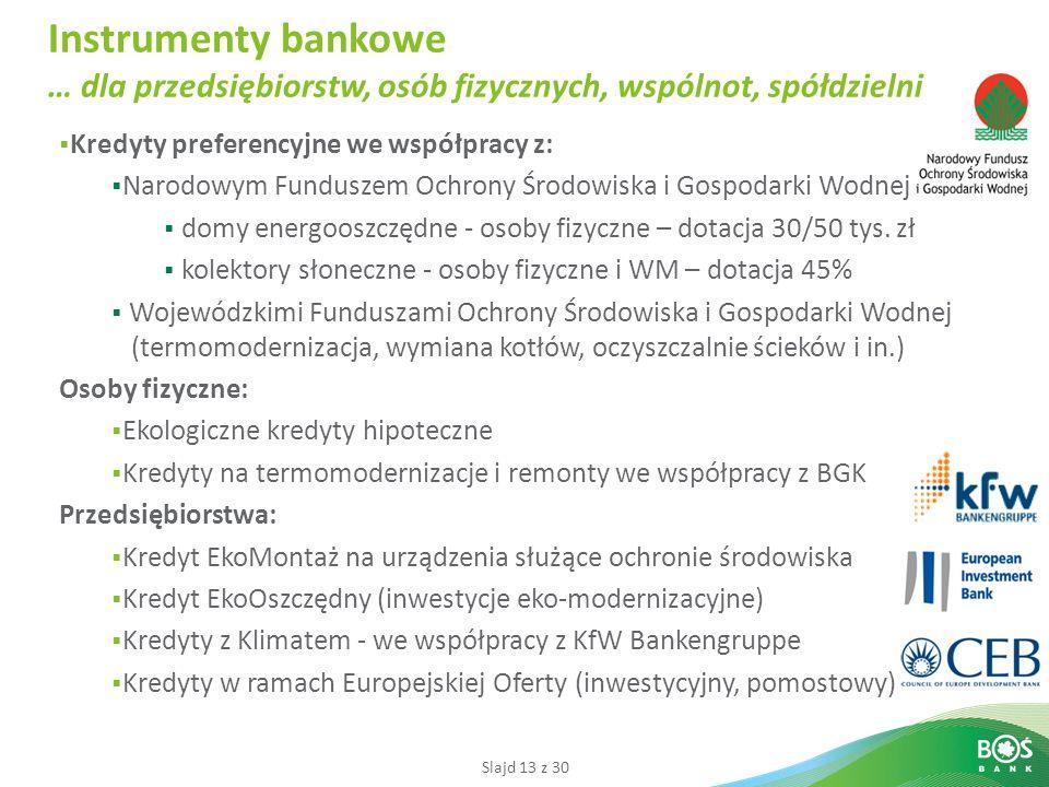 Instrumenty bankowe … dla przedsiębiorstw, osób fizycznych, wspólnot, spółdzielni