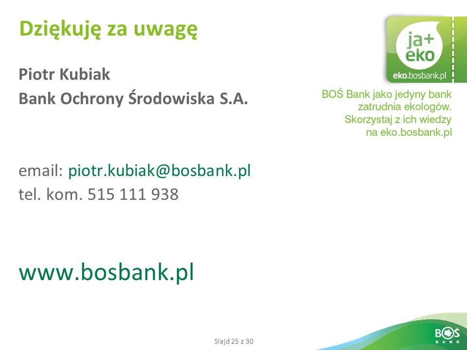 www.bosbank.pl Dziękuję za uwagę Piotr Kubiak