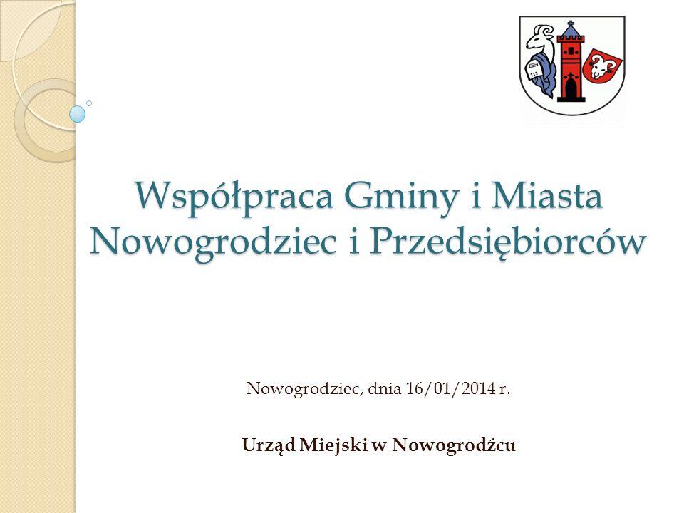 Współpraca Gminy i Miasta Nowogrodziec i Przedsiębiorców