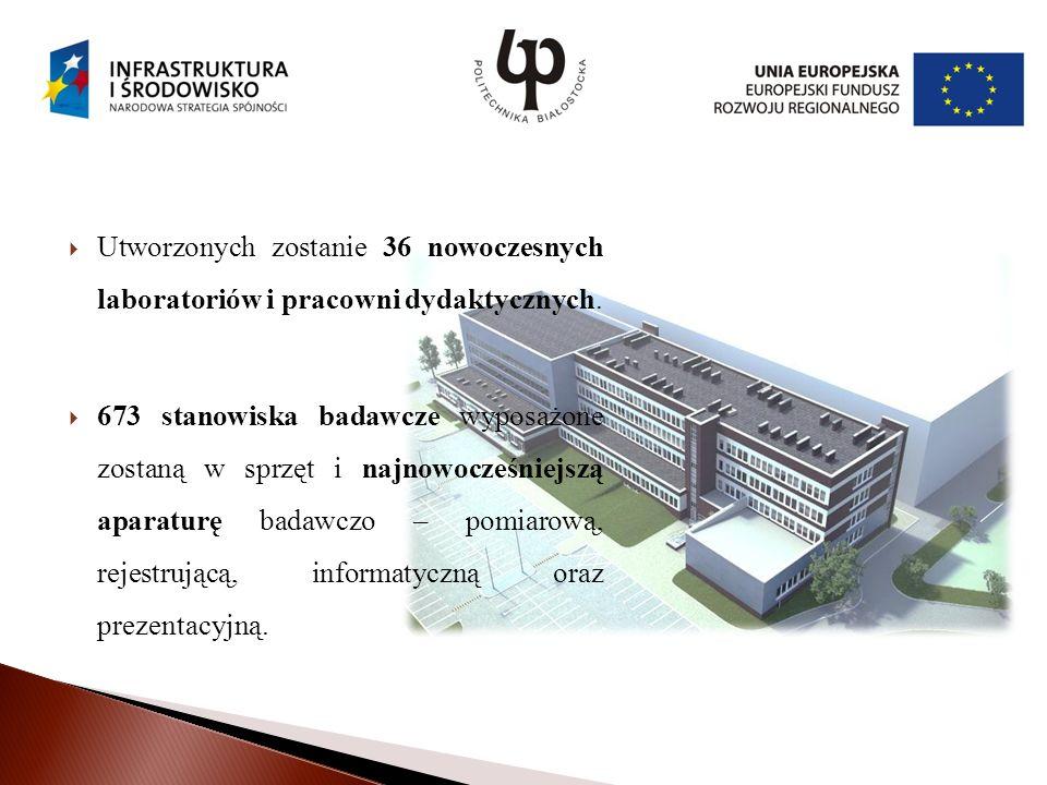 Utworzonych zostanie 36 nowoczesnych laboratoriów i pracowni dydaktycznych.