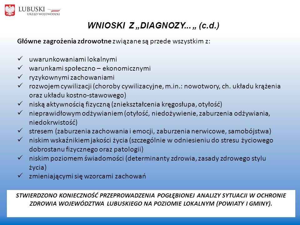 """WNIOSKI Z """"DIAGNOZY... """" (c.d.)"""