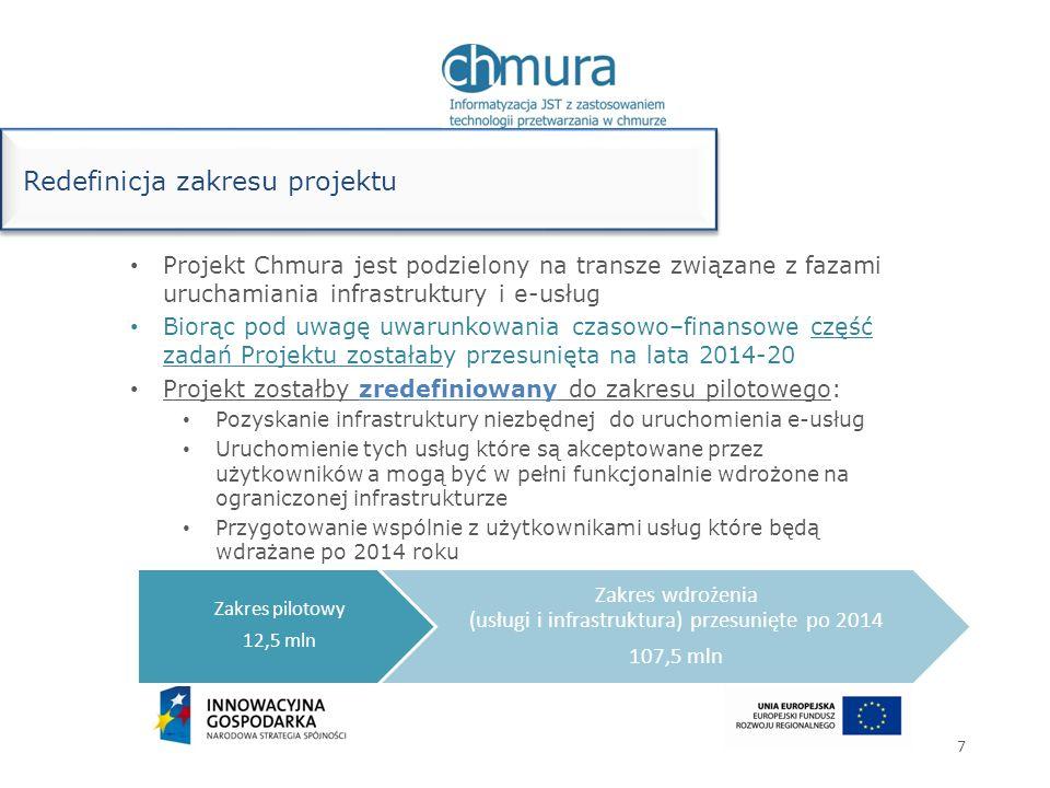 Zakres wdrożenia (usługi i infrastruktura) przesunięte po 2014