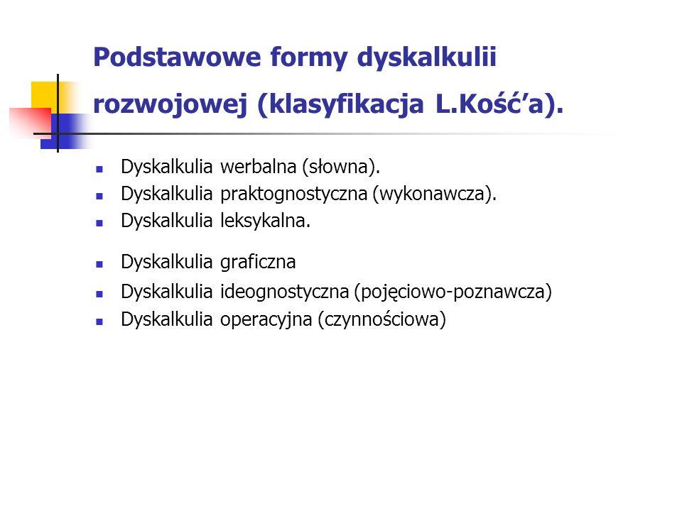 Podstawowe formy dyskalkulii rozwojowej (klasyfikacja L.Kość'a).