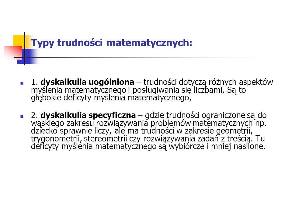 Typy trudności matematycznych: