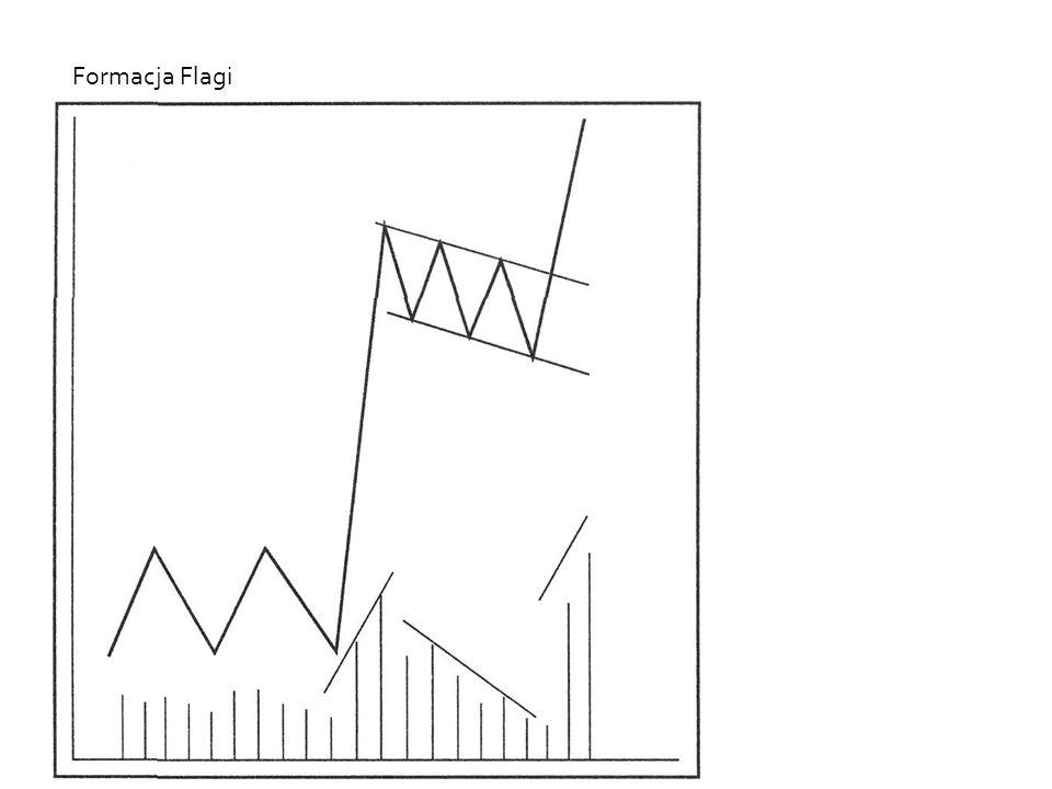 Formacja Flagi