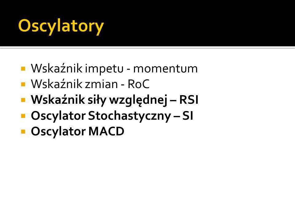 Oscylatory Wskaźnik impetu - momentum Wskaźnik zmian - RoC