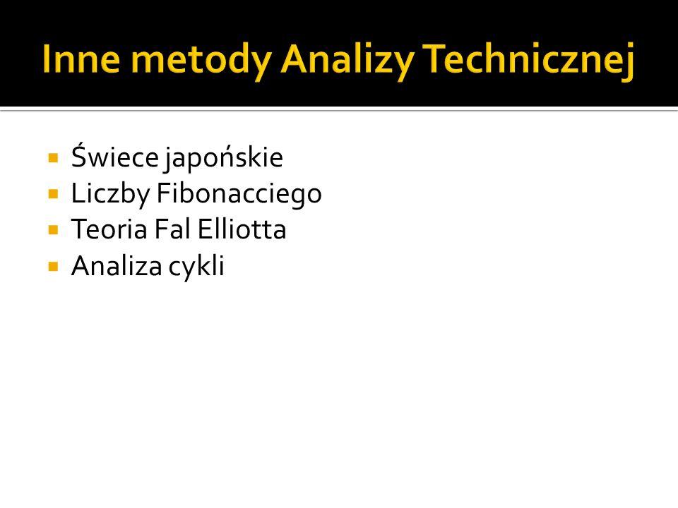 Inne metody Analizy Technicznej