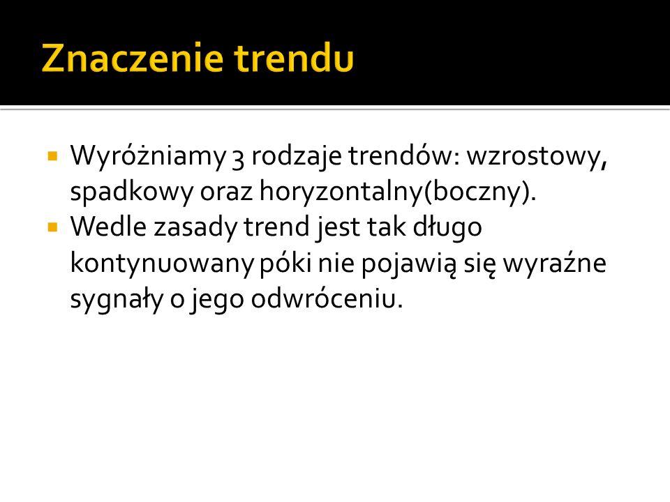 Znaczenie trendu Wyróżniamy 3 rodzaje trendów: wzrostowy, spadkowy oraz horyzontalny(boczny).