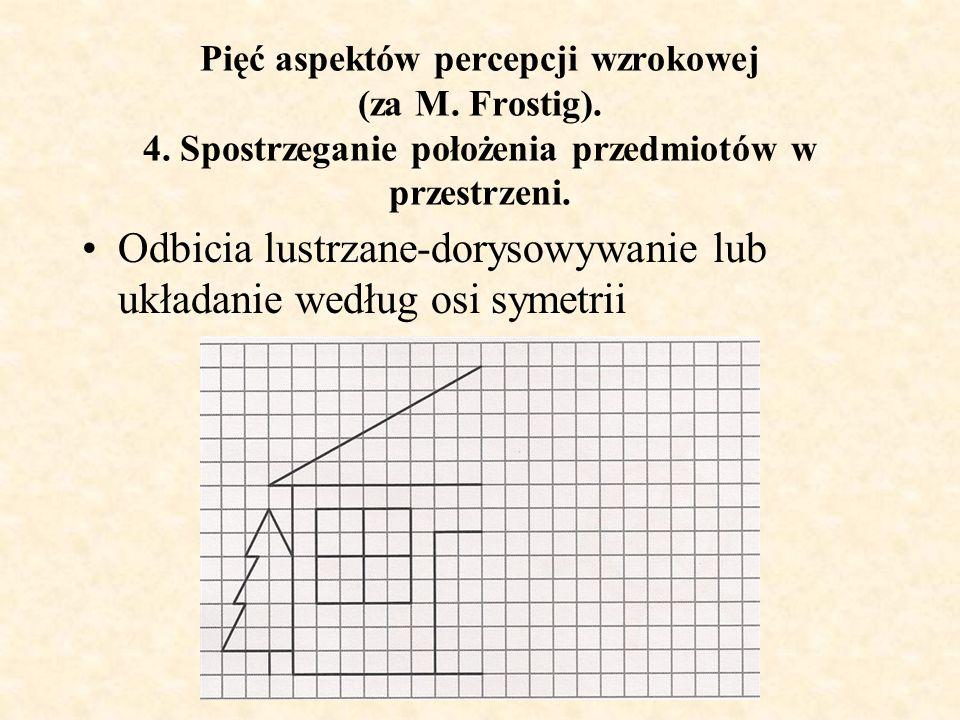 Odbicia lustrzane-dorysowywanie lub układanie według osi symetrii