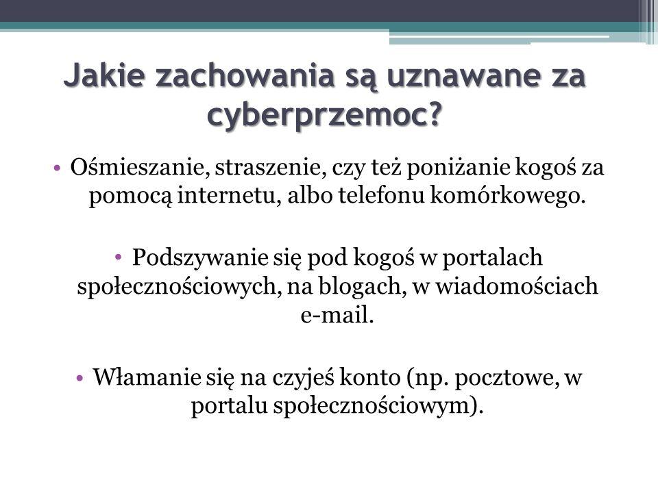 Jakie zachowania są uznawane za cyberprzemoc