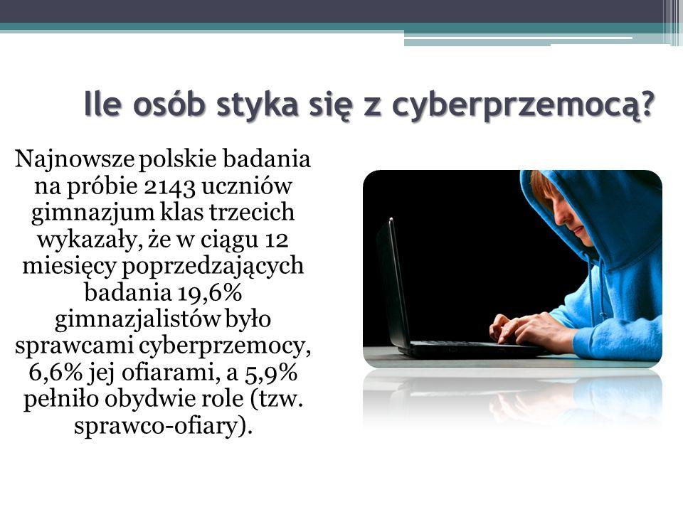Ile osób styka się z cyberprzemocą