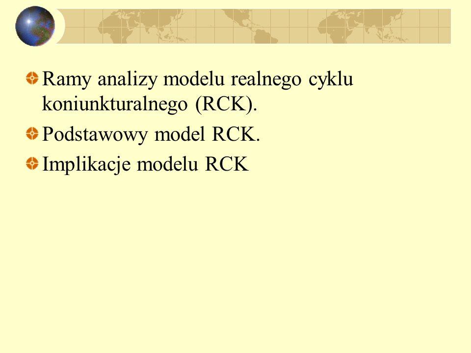 Ramy analizy modelu realnego cyklu koniunkturalnego (RCK).