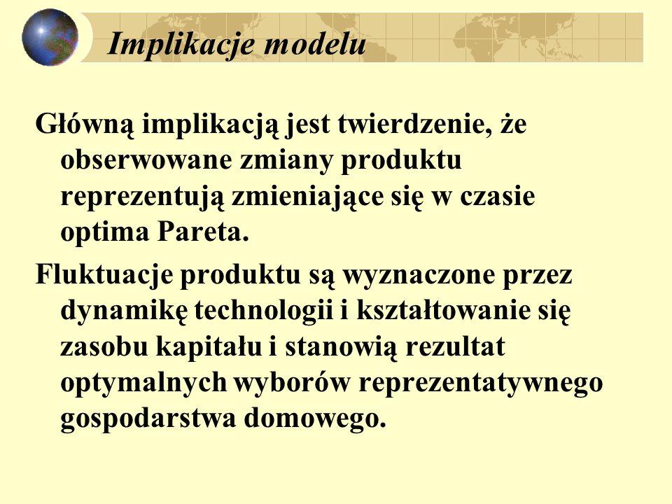 Implikacje modelu Główną implikacją jest twierdzenie, że obserwowane zmiany produktu reprezentują zmieniające się w czasie optima Pareta.