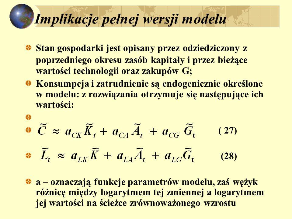 Implikacje pełnej wersji modelu