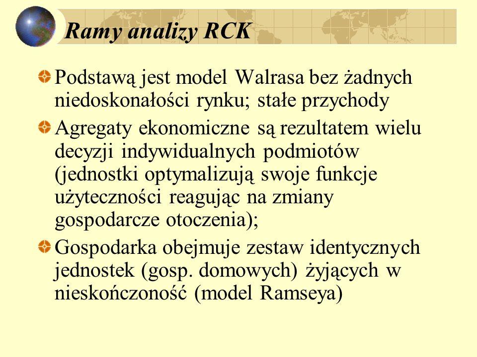 Ramy analizy RCK Podstawą jest model Walrasa bez żadnych niedoskonałości rynku; stałe przychody.
