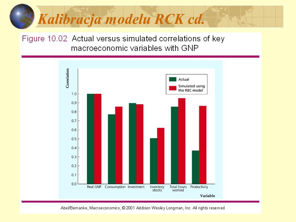 Kalibracja modelu RCK cd.