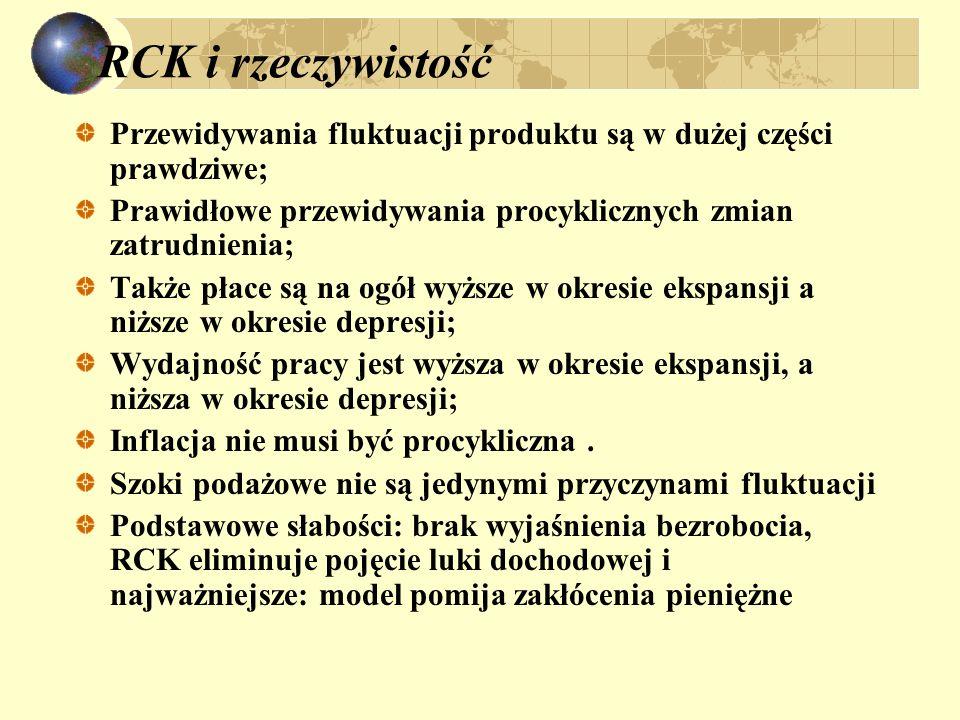 RCK i rzeczywistość Przewidywania fluktuacji produktu są w dużej części prawdziwe; Prawidłowe przewidywania procyklicznych zmian zatrudnienia;
