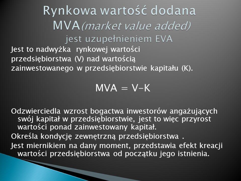 Rynkowa wartość dodana MVA(market value added) jest uzupełnieniem EVA