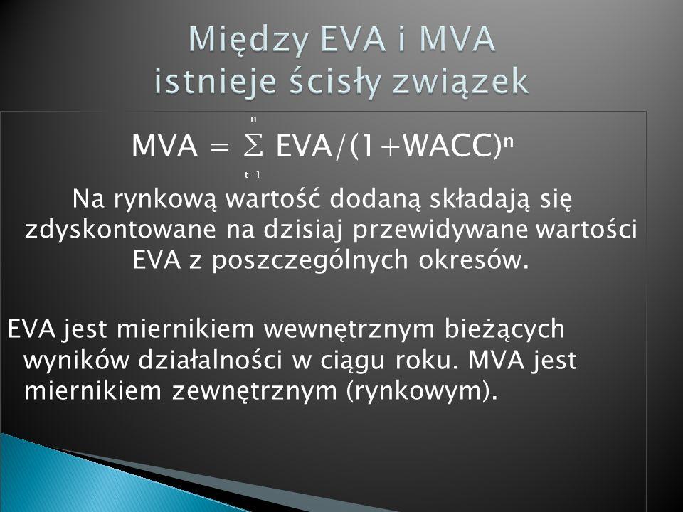 Między EVA i MVA istnieje ścisły związek