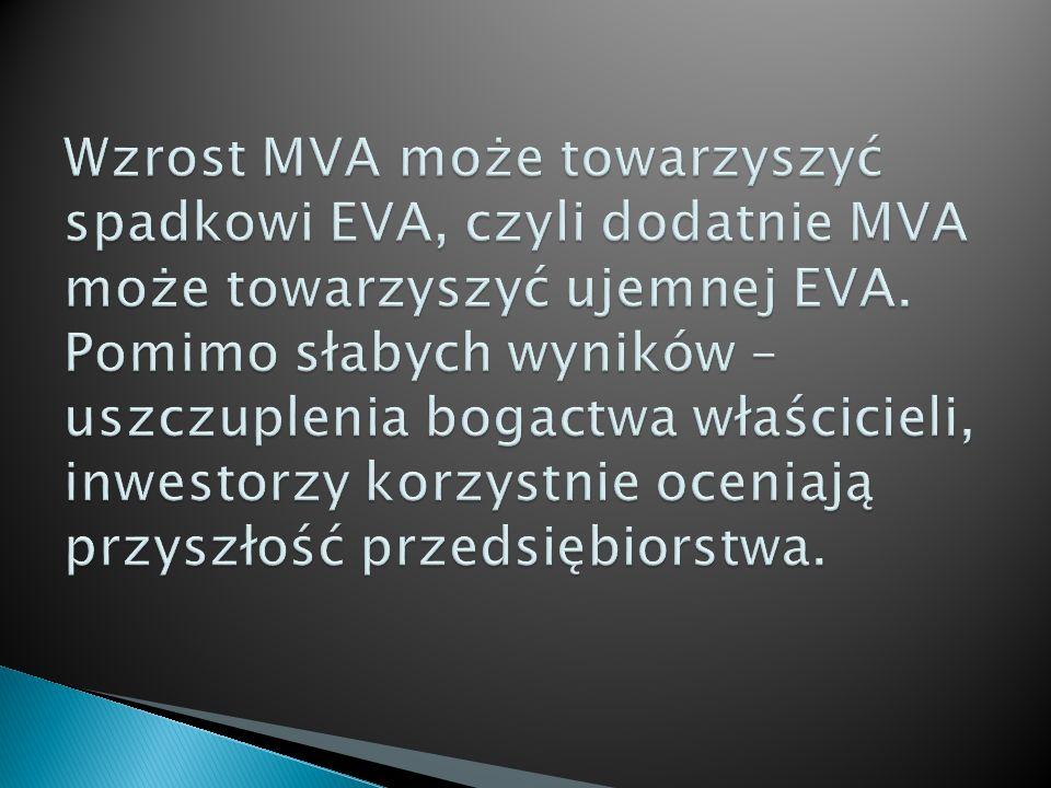 Wzrost MVA może towarzyszyć spadkowi EVA, czyli dodatnie MVA może towarzyszyć ujemnej EVA.