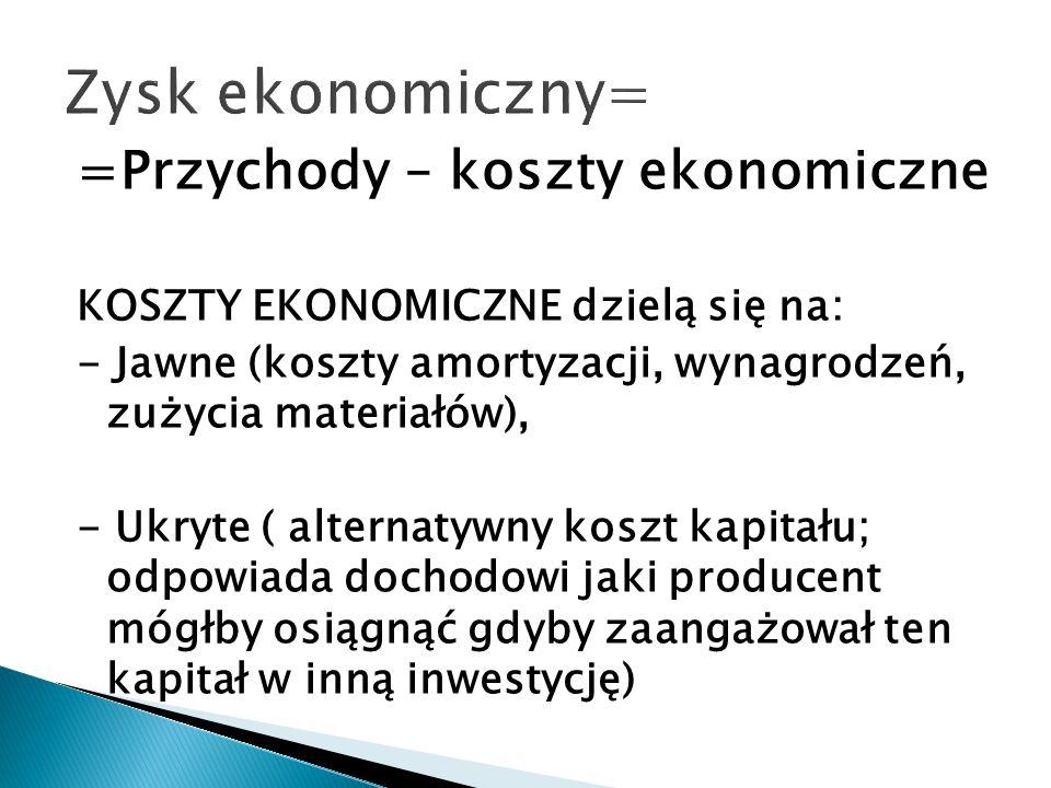 Zysk ekonomiczny= =Przychody – koszty ekonomiczne