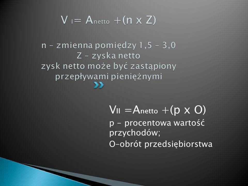 V I= Anetto +(n x Z) n – zmienna pomiędzy 1,5 – 3,0 Z – zyska netto zysk netto może być zastąpiony przepływami pieniężnymi