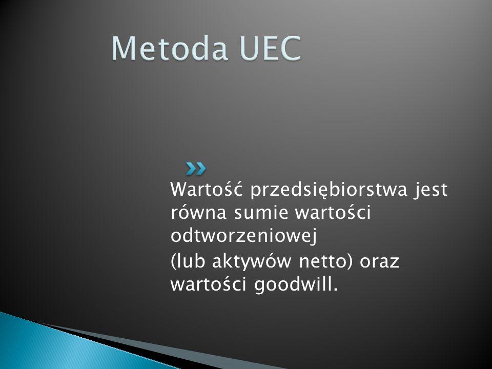 Metoda UEC Wartość przedsiębiorstwa jest równa sumie wartości odtworzeniowej.