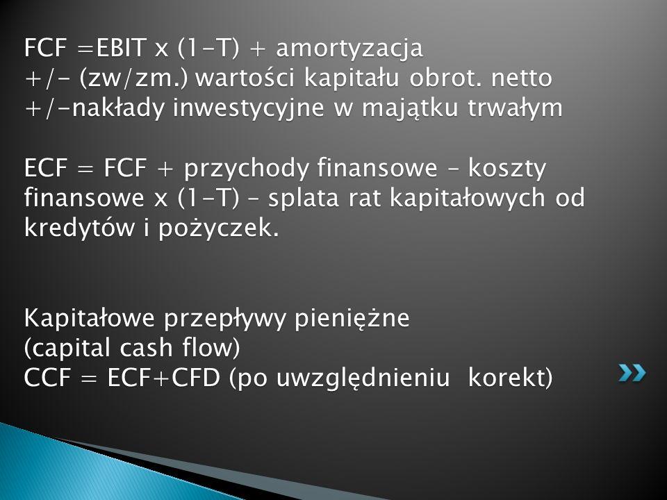 FCF =EBIT x (1-T) + amortyzacja +/- (zw/zm. ) wartości kapitału obrot