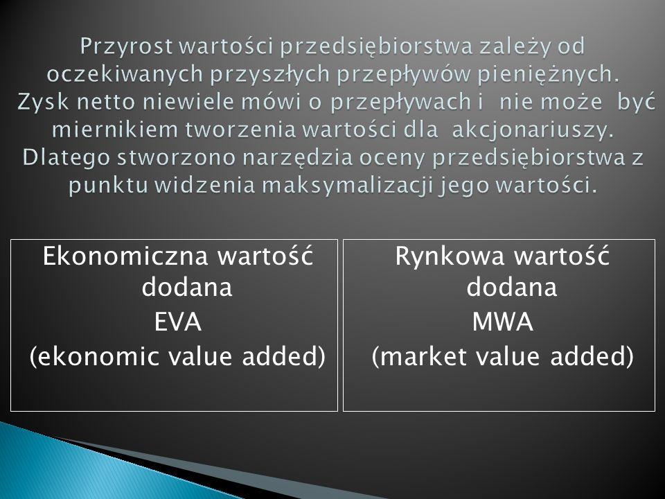 Ekonomiczna wartość dodana EVA (ekonomic value added)