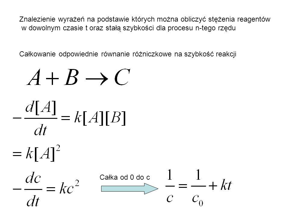 Znalezienie wyrażeń na podstawie których można obliczyć stężenia reagentów