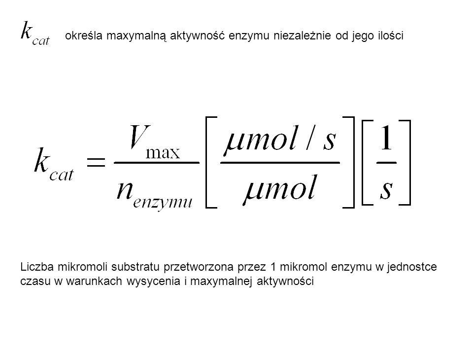 określa maxymalną aktywność enzymu niezależnie od jego ilości