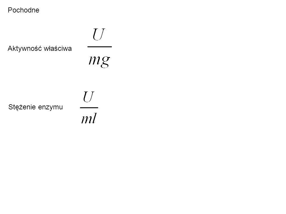 Pochodne Aktywność właściwa Stężenie enzymu