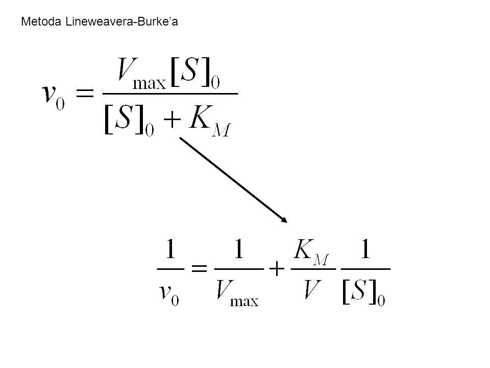 Metoda Lineweavera-Burke'a