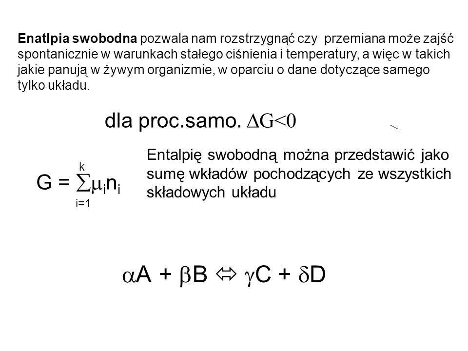aA + bB  gC + dD dla proc.samo. DG<0 G = mini